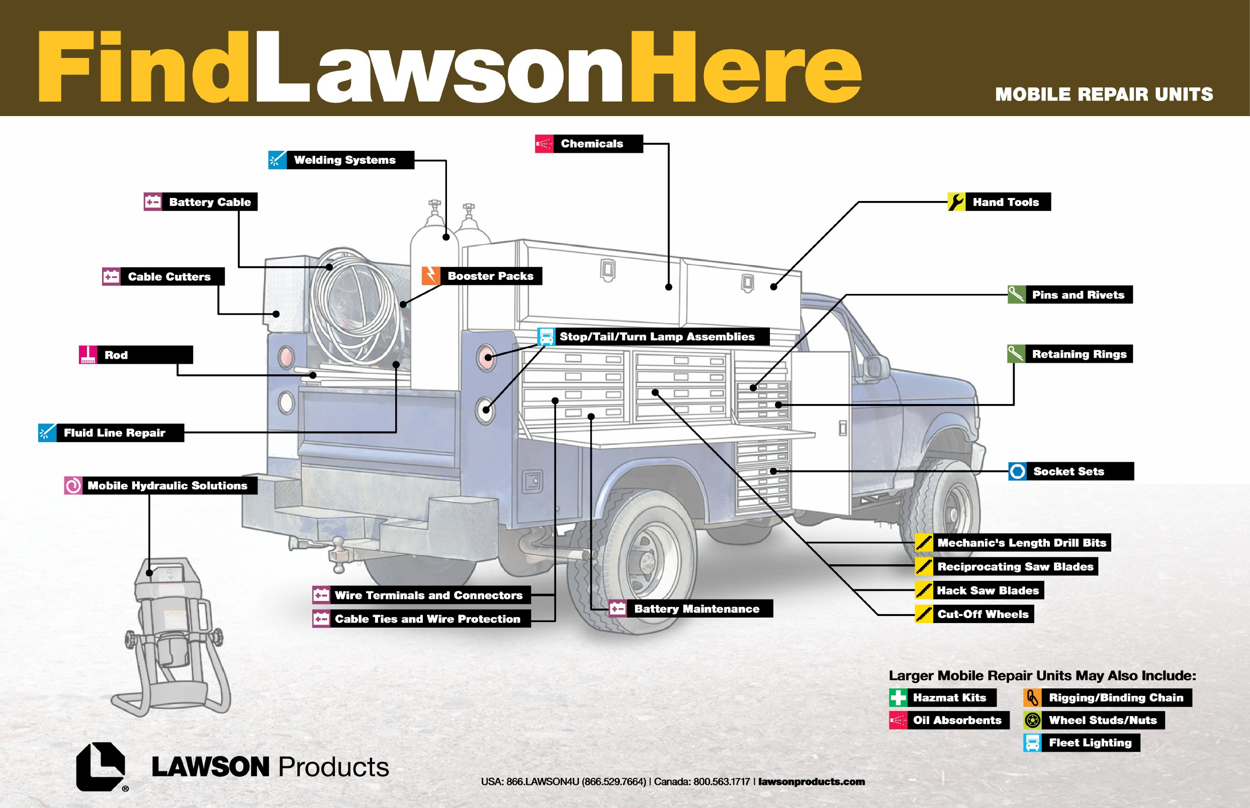 Find Lawson Here - Page 15 Mobile Repair Units on